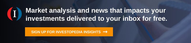 investopedia insights newsletter signup