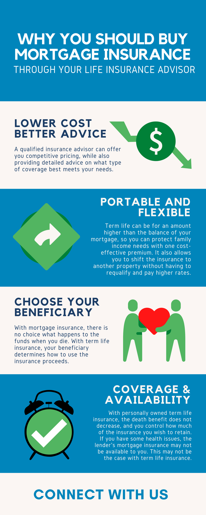 Why You Should Buy Mortgage Insurance Through Your Financial Advisor Revised 21Mar30.png